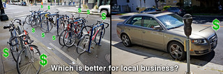 Bikenomics - Car Parking Versus Bike Parking