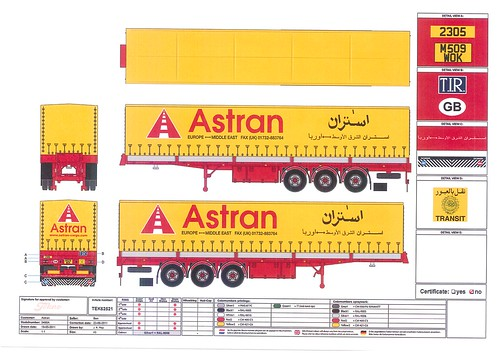 Astran Scania 143 Tekno Model