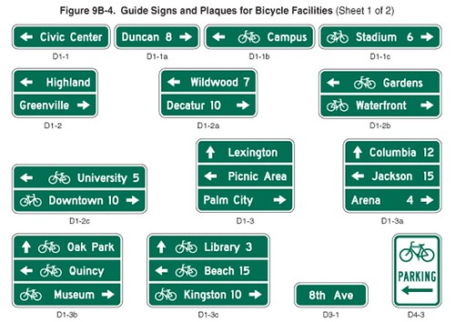 Bikes Accepted Mutcd Sign 2012 Bicycle Guide Signs taken from