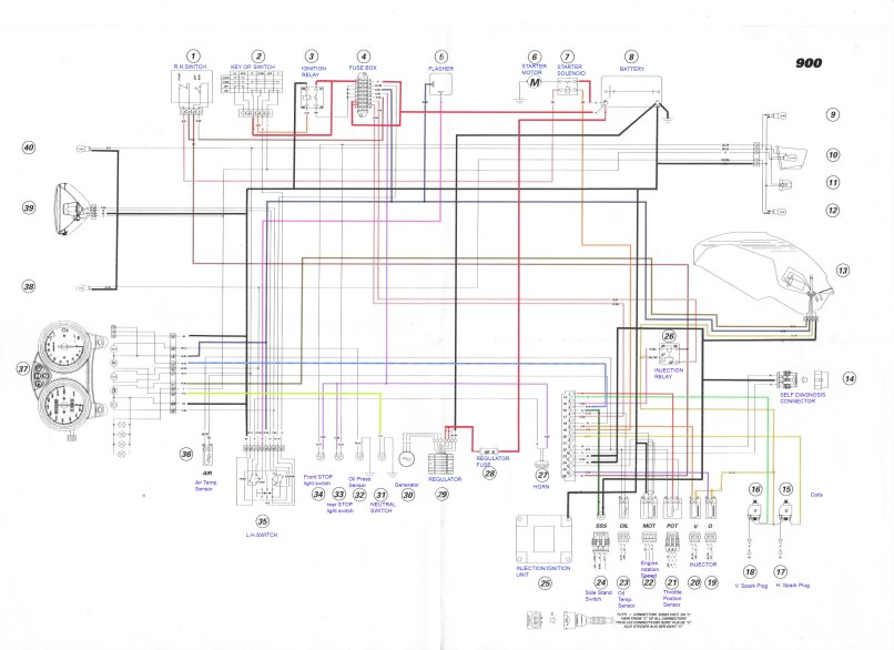 Ducati Fuse Box Diagram Wiring Online Art Cover