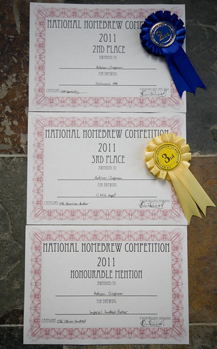 Certificates for me!