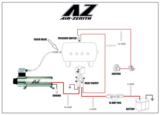 horn kit wiring diagram  1998 audi a4 1 8t engine diagram