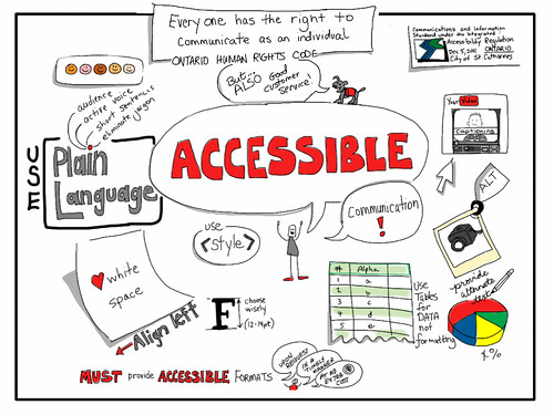 Accessible Communication. It's the Law!
