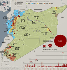 Syria crisis: the violence mapped by the UN