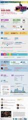 [infographic]MTVExit-Vietnam-2012 (Vietnamese)