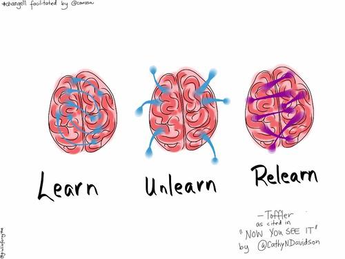 Learn, Unlearn, Relearn #change11 by ecmp355, on Flickr