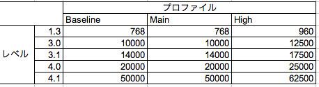スクリーンショット 2012-06-15 0.06.58