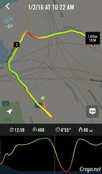 2016.06.23 | 看我歐行腿 | 謝謝沒有放棄的自己,讓我用跑步遇見斯德哥爾摩的城市森林秘境 06