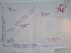 diagrami