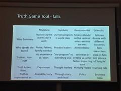 Truth Game Tool for falling down: Mundane, Symbolic, Governmental, Scientific