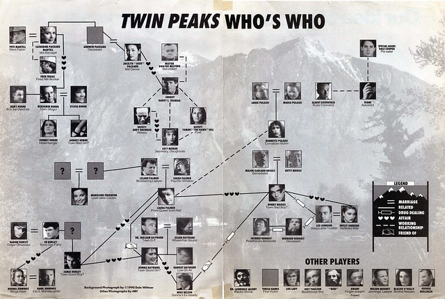 From People magazine, 1990 - Who's Who in Twin Peaks
