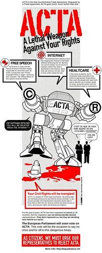 ACTA infographic