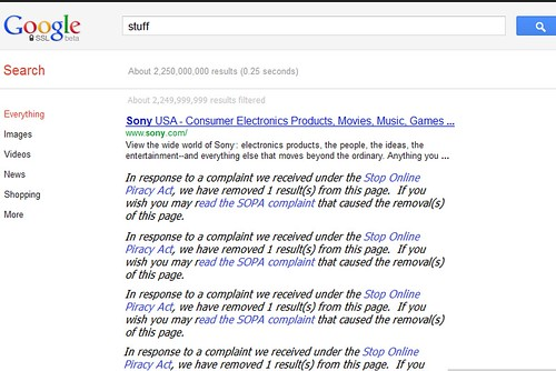 SOPA/PIPA = The End of ALL Sims Fan/News Sites -Updated-