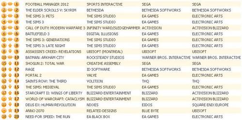 UK Charts 12-17-11