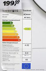 Energieverbrauch farblich markiert