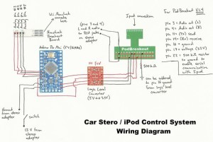 Car Stereo  iPod Control System   The Website of Ryan Pourcillie