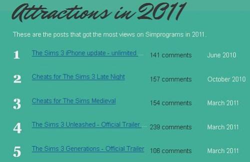 2011, WordPress and SimPrograms