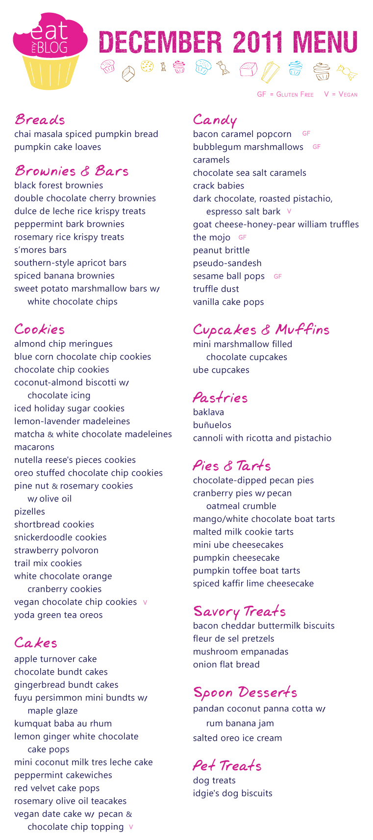 Eat My Blog 2011 Menu
