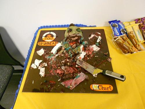 Mmmm...  Zombie Cake!