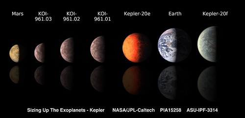 Sizing Up The Exoplanets