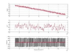 Señal de transmisión de primeros datos de Galileo