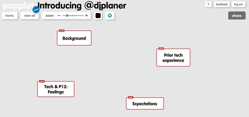Step 1: Creating a Popplet