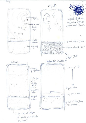 cross section through dirt sketch