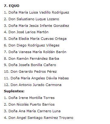 Lista EQUO elecciones andaluzas 2012.