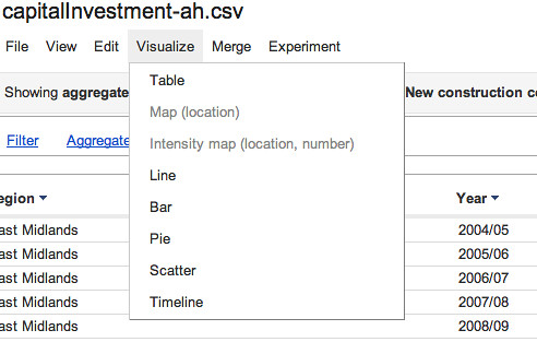 Google Fusion tables visualisation options