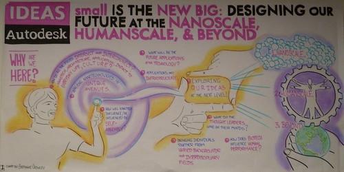 Autodesk IDEAS - 04