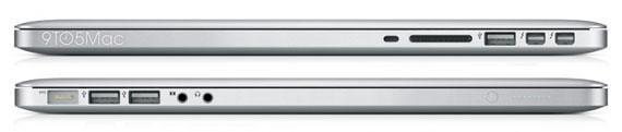MacBook Pro con Retina Display y diseño ultradelgado