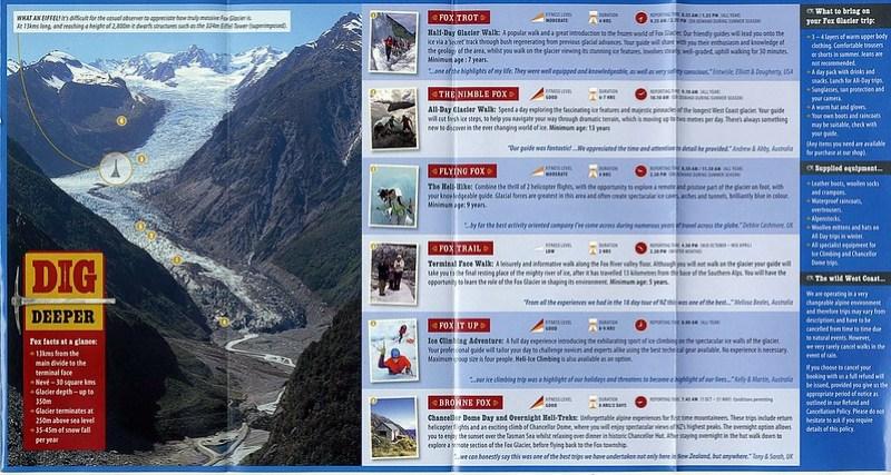 福克斯冰河區的行程
