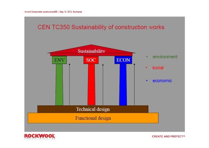 euroconstructii_004