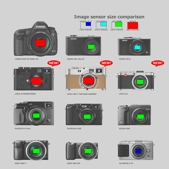 "LEICA 【M MONOCHROM】【M9-P ""EDITION HERMES""】【X2】 & Other cameras comparison 5/5"