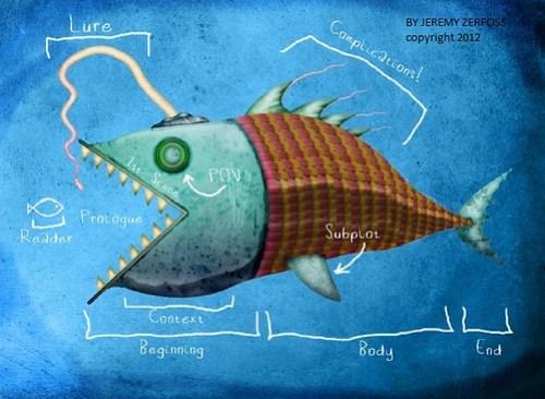 prologue fish