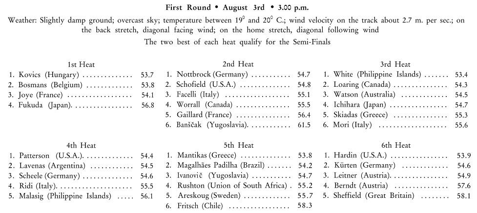 Miguel White Amazing 1936 Olympic 400m Hurdle Bronze 20