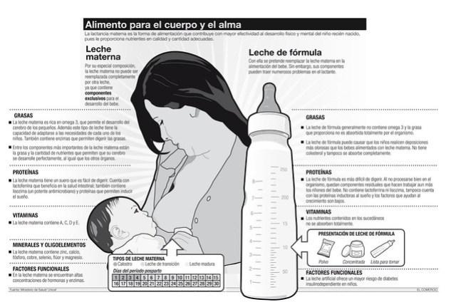 lactancianatural
