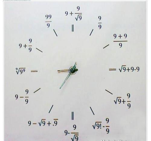 นาฬิกา by thara_sin