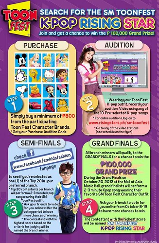 How to be SM K-Pop Rising Star