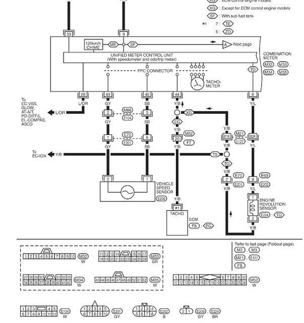 zd30 ecu wiring diagram – gambarin.us – backup gambar  backup gambar - wordpress.com