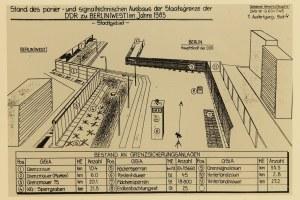 berlin wall diagram | Flickr  Photo Sharing!