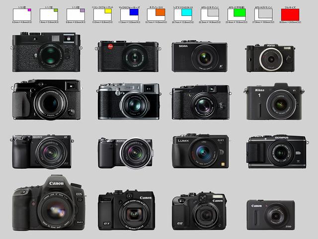 【G1XとX-PRO1と競合カメラたち】_001_デザイン&サイズ比較