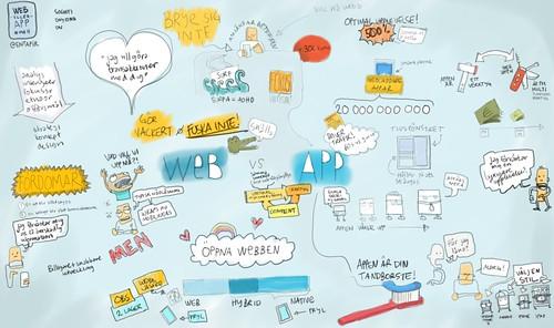 app vs web