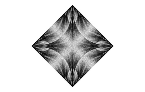 Chaos Square Inner