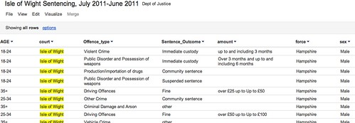 Isle fo wight sentencing data