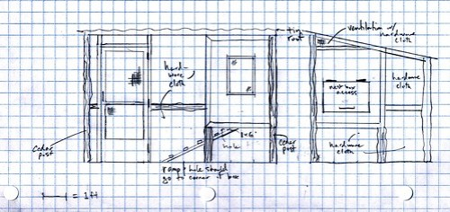 Basic Chicken Coop Plan