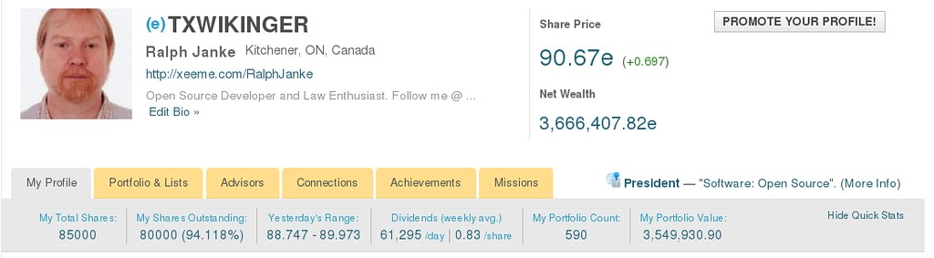 80000 shares