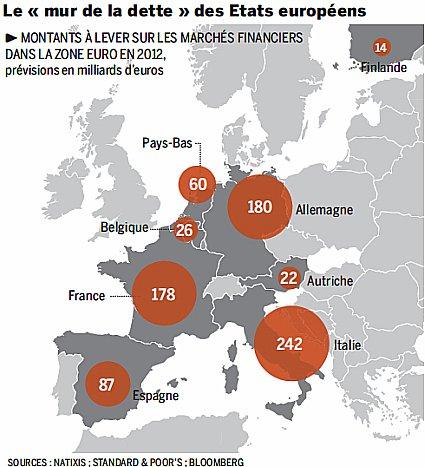 12a16 LMonde El Muro de la Deuda europea
