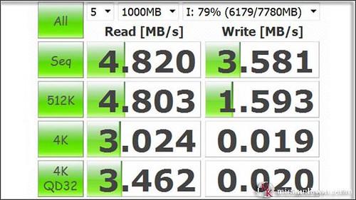 Samsung SDHC Speed Test