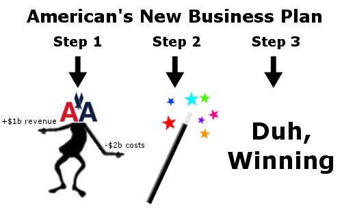American's New Business Plan